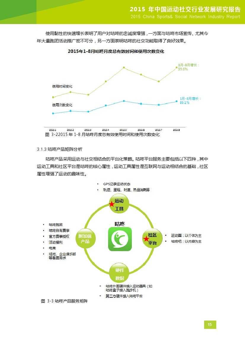 2015年中国运动社交行业发展研究报告_000016