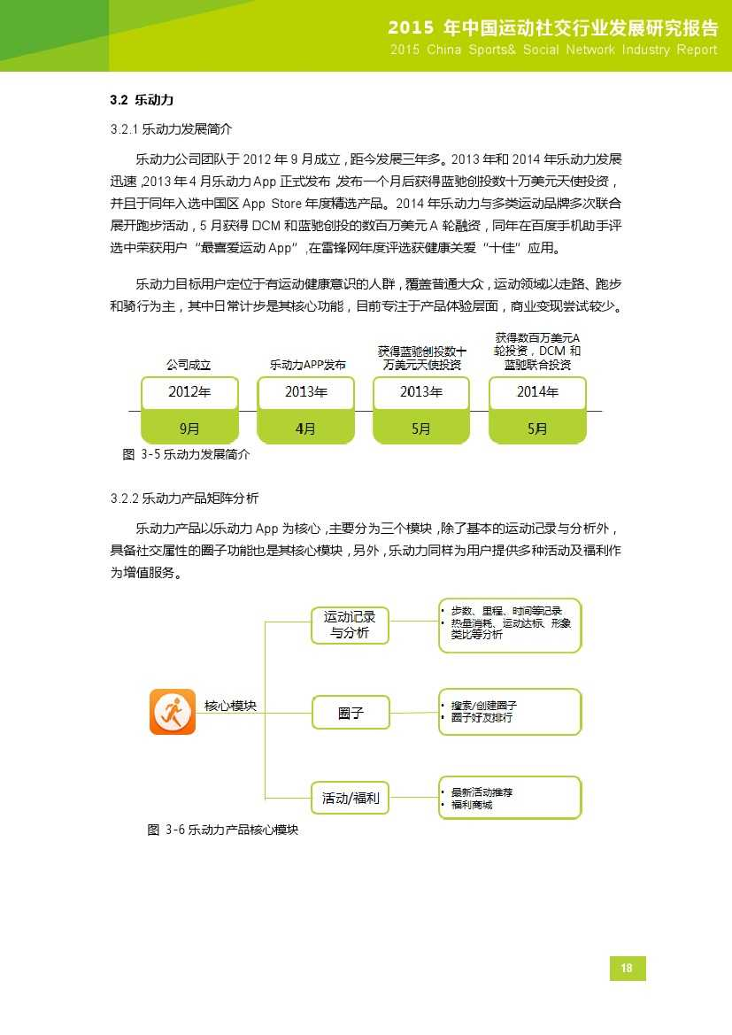 2015年中国运动社交行业发展研究报告_000019