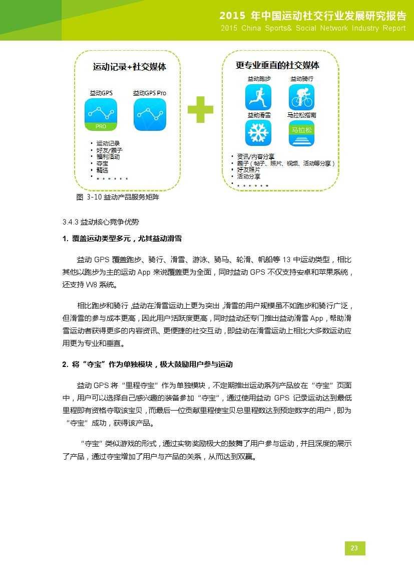 2015年中国运动社交行业发展研究报告_000024