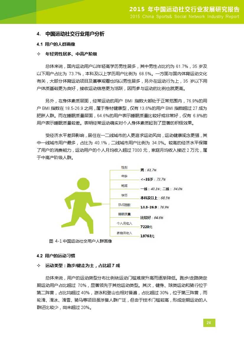 2015年中国运动社交行业发展研究报告_000025