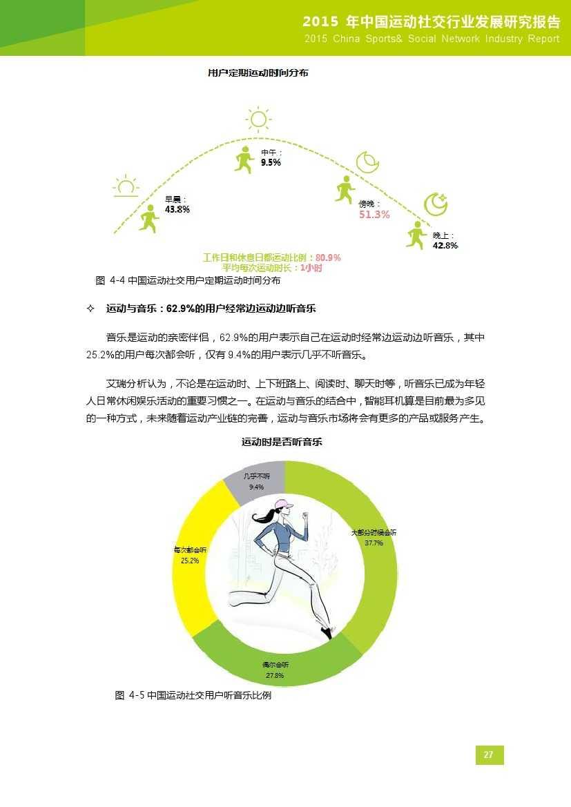 2015年中国运动社交行业发展研究报告_000028