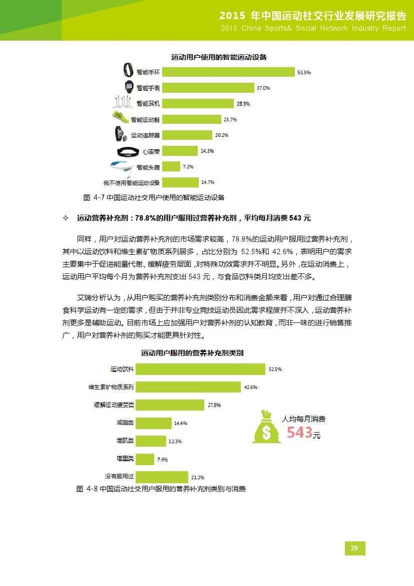 2015年中国运动社交行业发展研究报告_000030