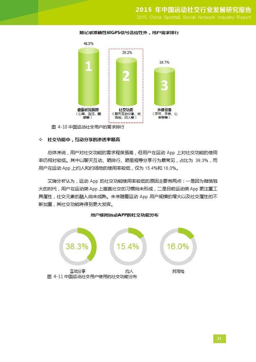 2015年中国运动社交行业发展研究报告_000032