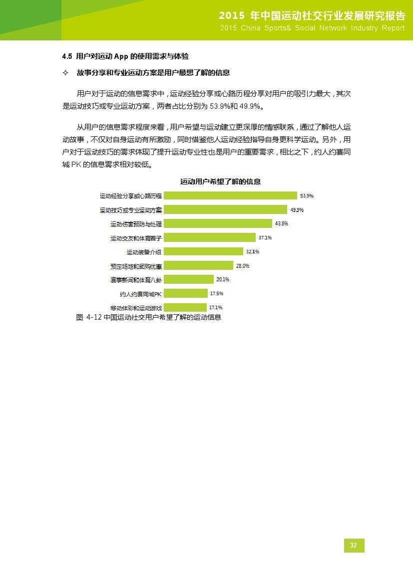 2015年中国运动社交行业发展研究报告_000033