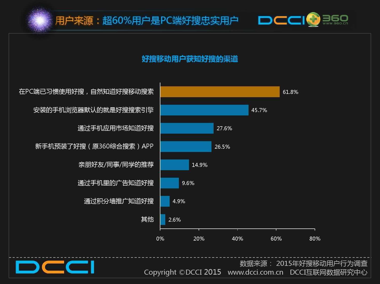 2015年好搜移动用户研究报告_000006