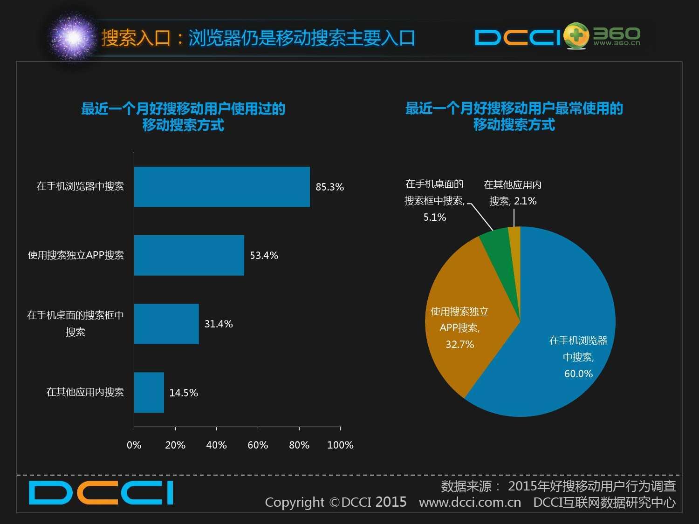 2015年好搜移动用户研究报告_000009