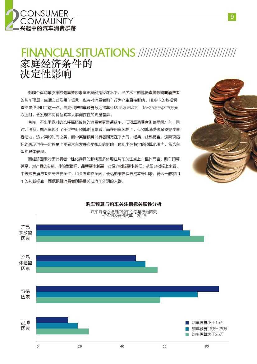 2015年汽车消费新常态研究报告_000010