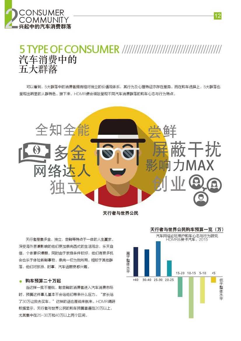 2015年汽车消费新常态研究报告_000013