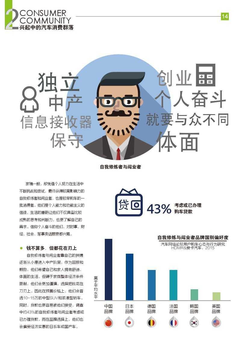 2015年汽车消费新常态研究报告_000015