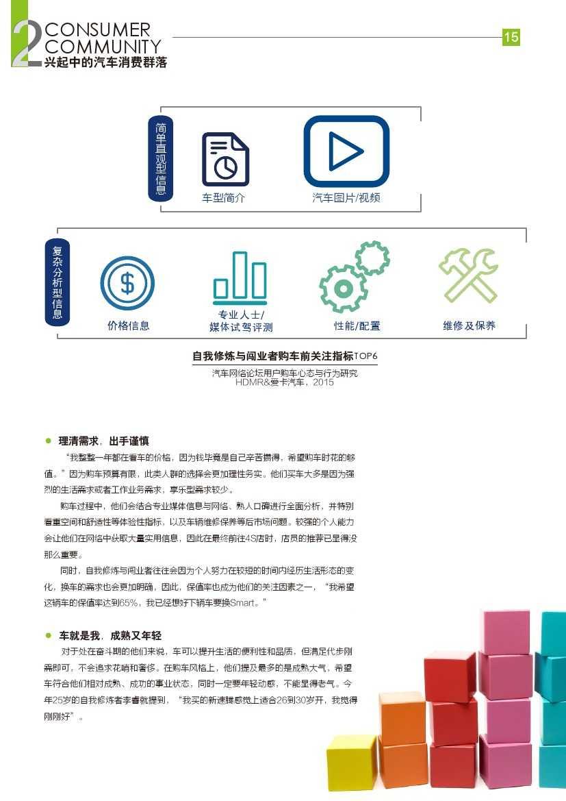 2015年汽车消费新常态研究报告_000016