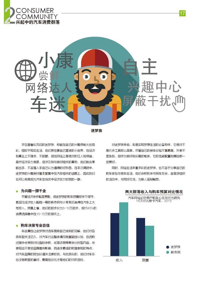 2015年汽车消费新常态研究报告_000018