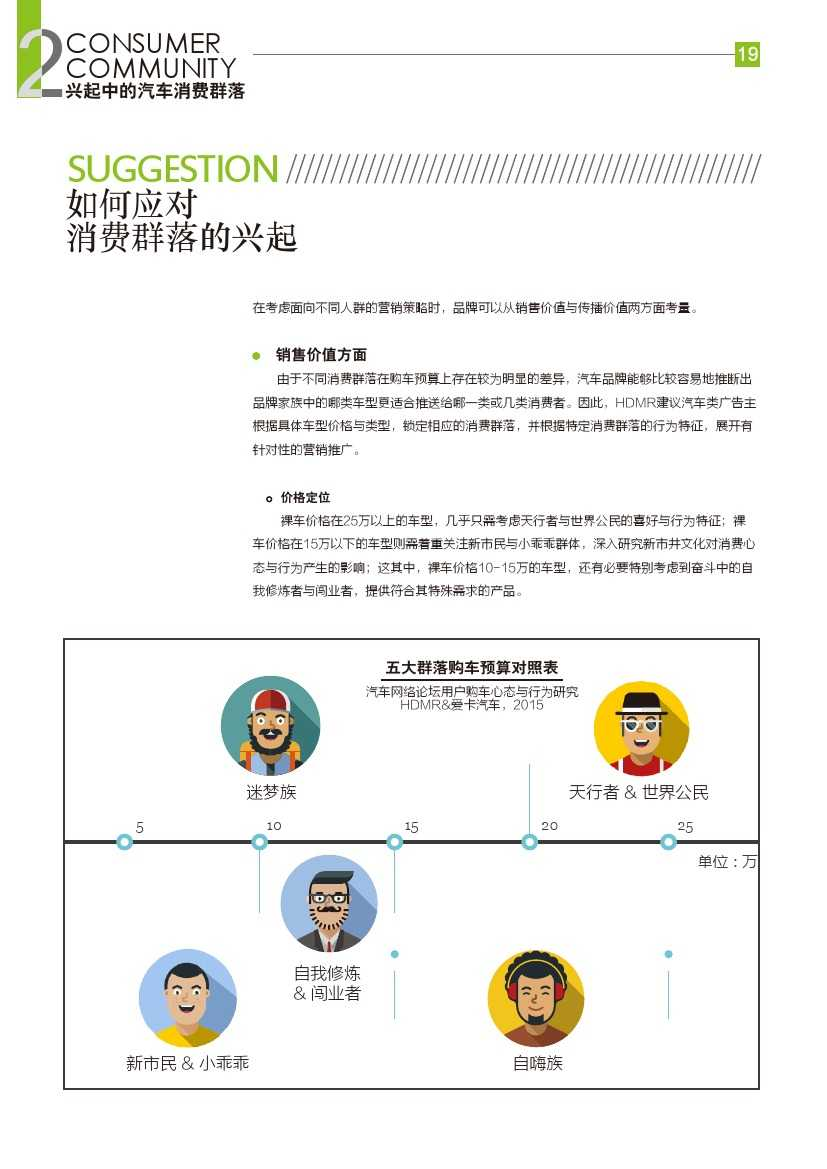 2015年汽车消费新常态研究报告_000020