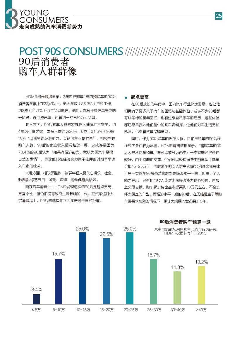 2015年汽车消费新常态研究报告_000026