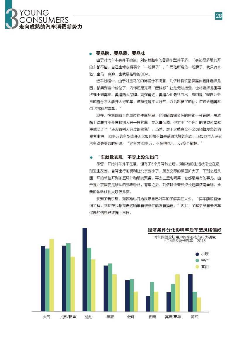 2015年汽车消费新常态研究报告_000029