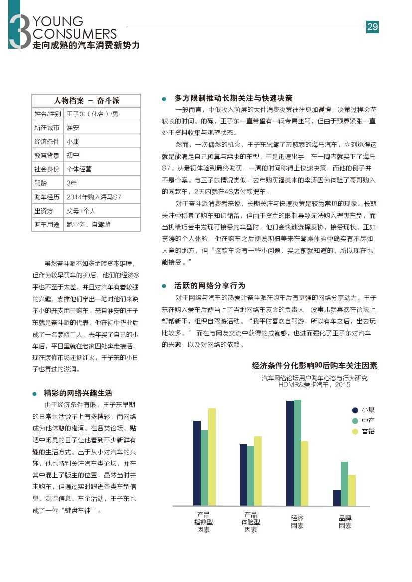 2015年汽车消费新常态研究报告_000030