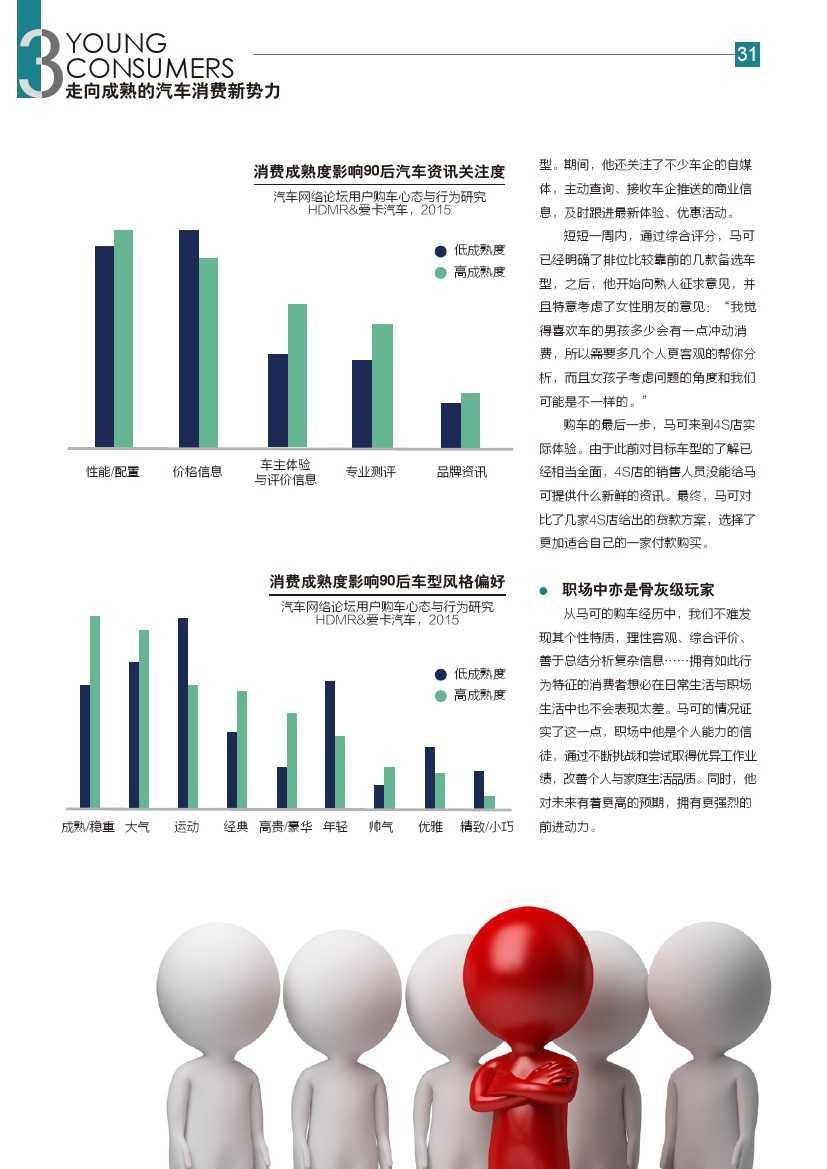 2015年汽车消费新常态研究报告_000032