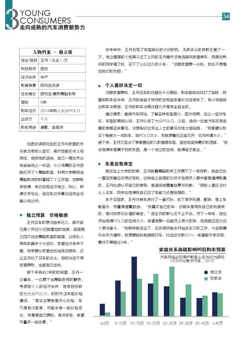 2015年汽车消费新常态研究报告_000035