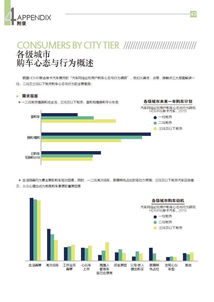 2015年汽车消费新常态研究报告_000044