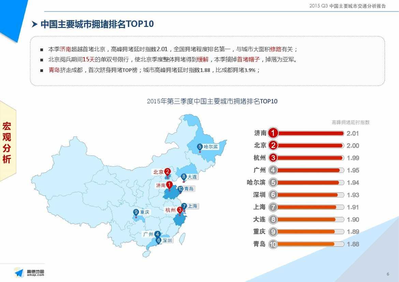 2015Q3中国主要城市交通分析报告-final_000006