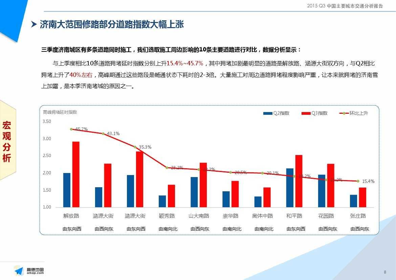 2015Q3中国主要城市交通分析报告-final_000008