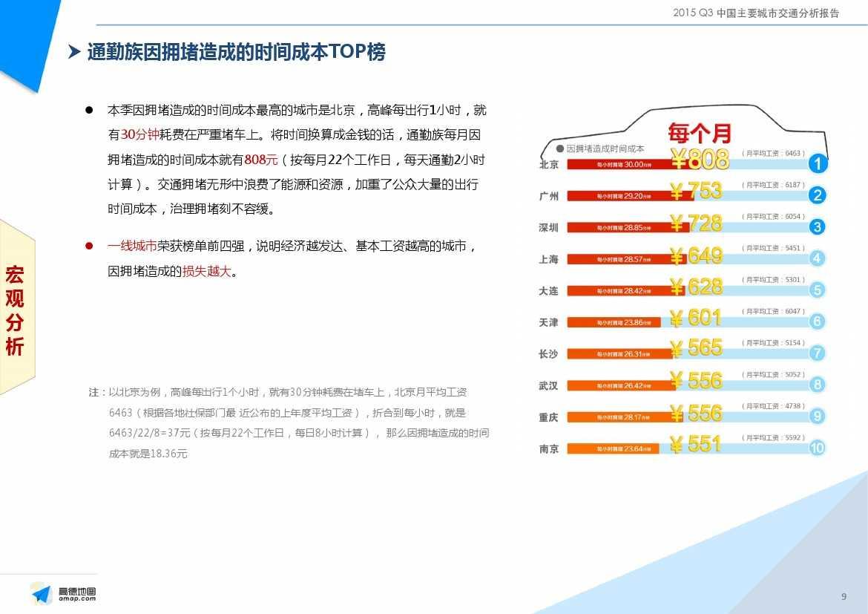 2015Q3中国主要城市交通分析报告-final_000009