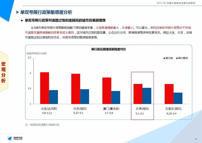 2015Q3中国主要城市交通分析报告-final_000014