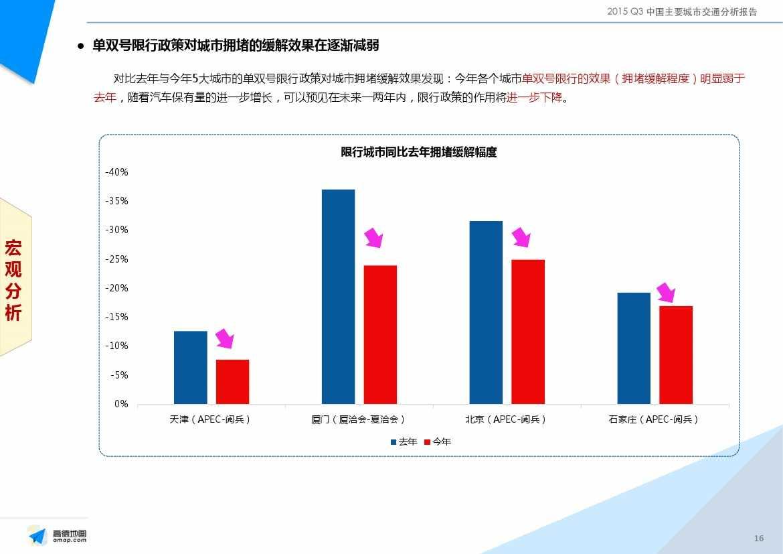 2015Q3中国主要城市交通分析报告-final_000016