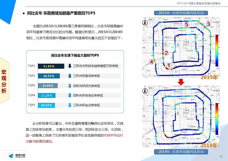 2015Q3中国主要城市交通分析报告-final_000018