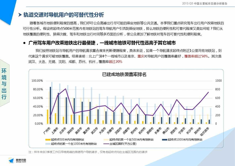 2015Q3中国主要城市交通分析报告-final_000027