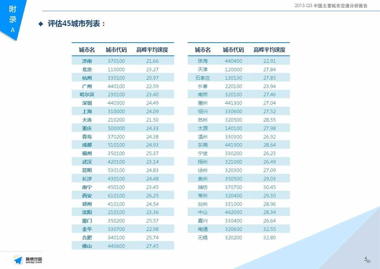 2015Q3中国主要城市交通分析报告-final_000030