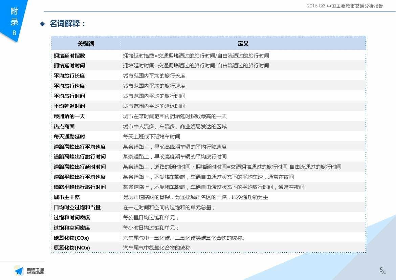 2015Q3中国主要城市交通分析报告-final_000031