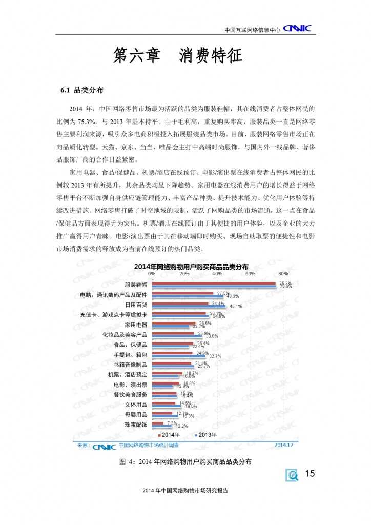 CNNIC:2014年中国网络购物市场研究报告_000025