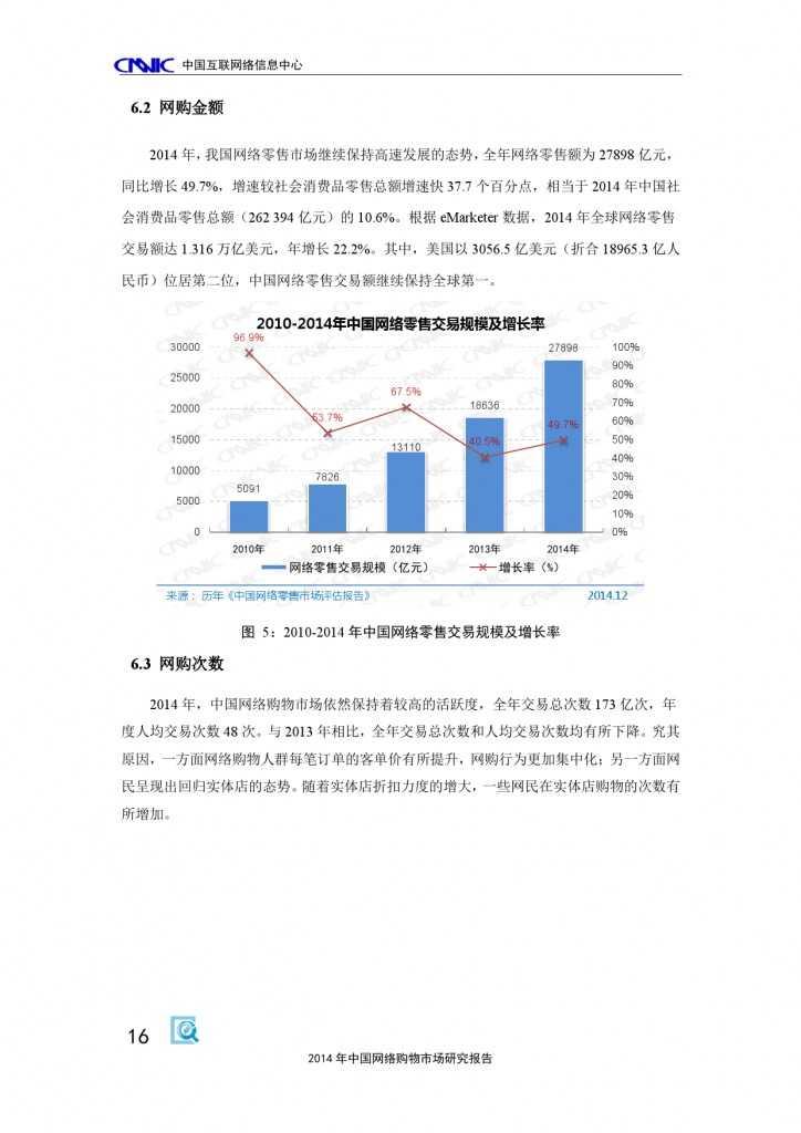 CNNIC:2014年中国网络购物市场研究报告_000026