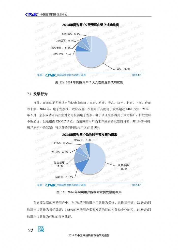 CNNIC:2014年中国网络购物市场研究报告_000032