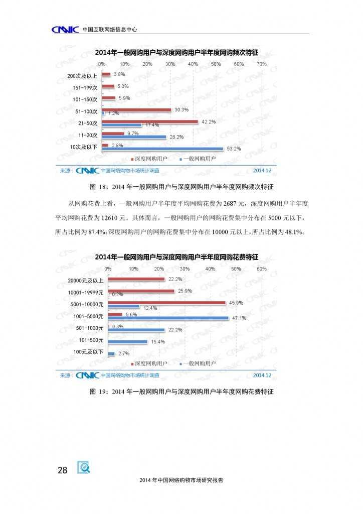 CNNIC:2014年中国网络购物市场研究报告_000038