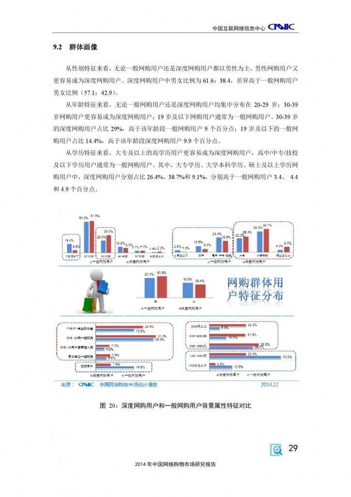 CNNIC:2014年中国网络购物市场研究报告_000039
