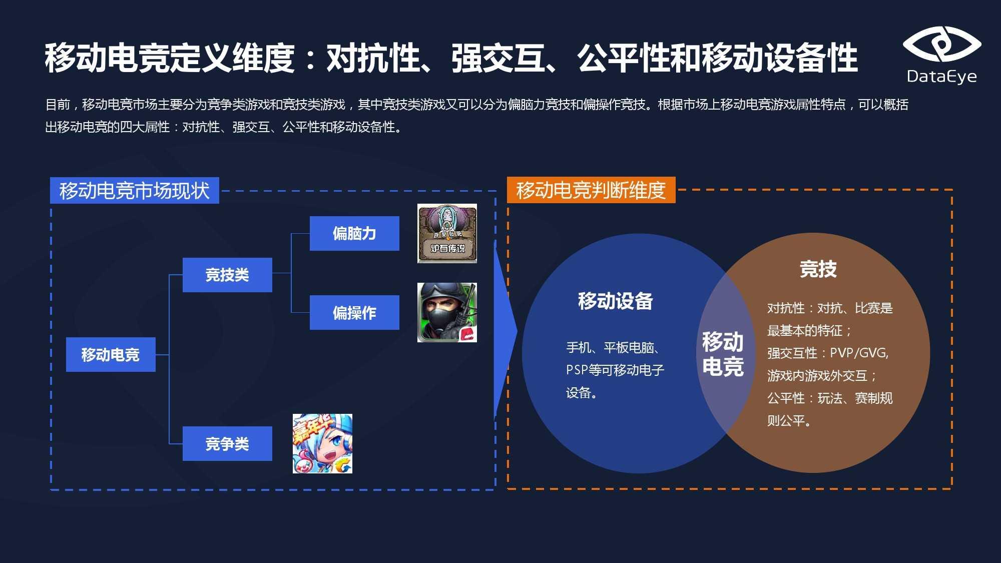 Dataeys:移动电竞专题报告(上)_000003