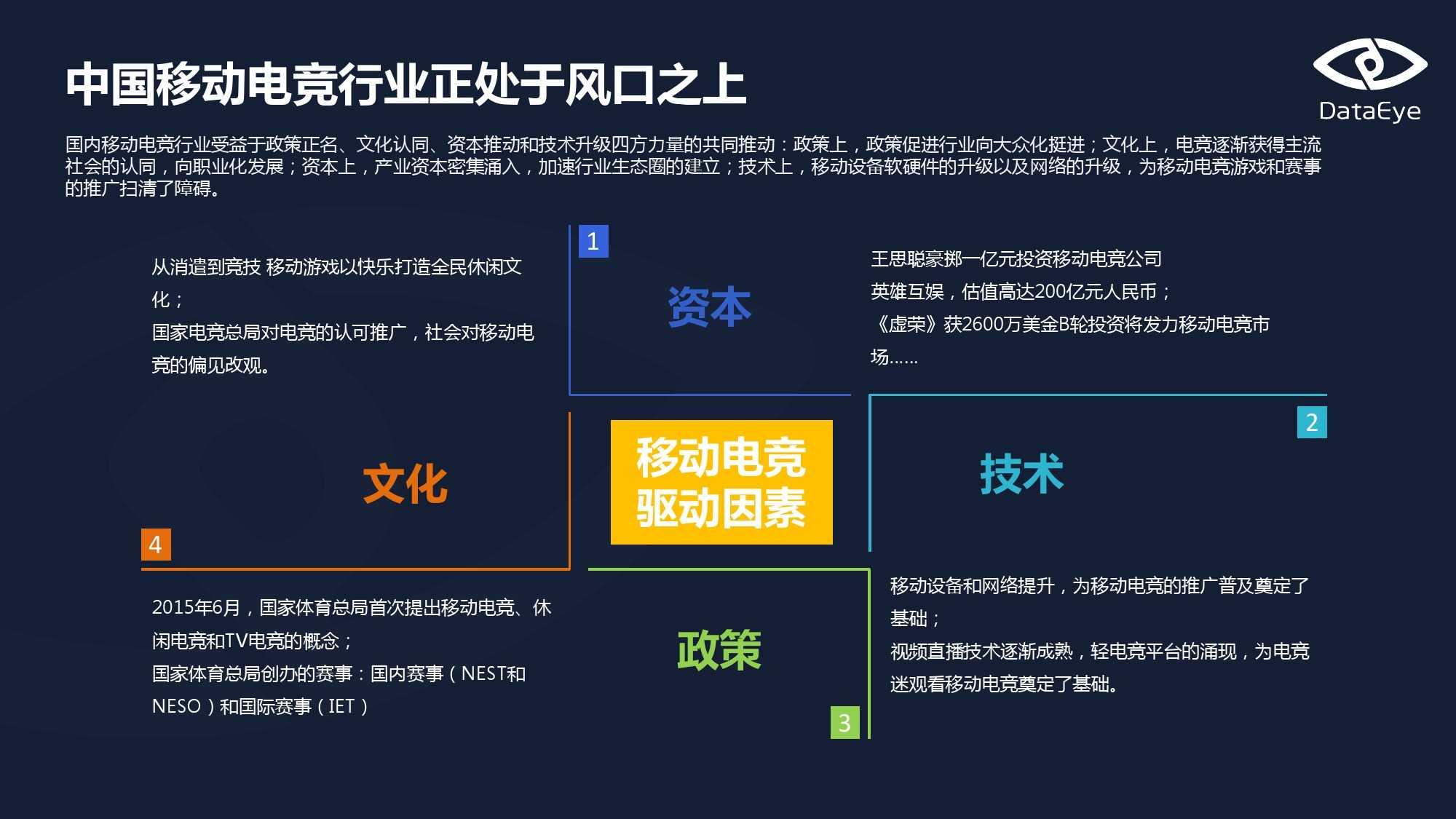 Dataeys:移动电竞专题报告(上)_000009