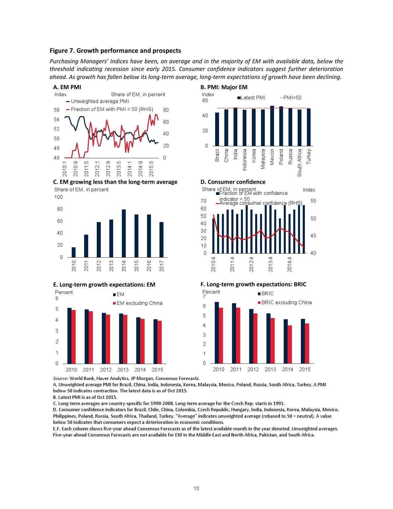 世界银行报告_000017