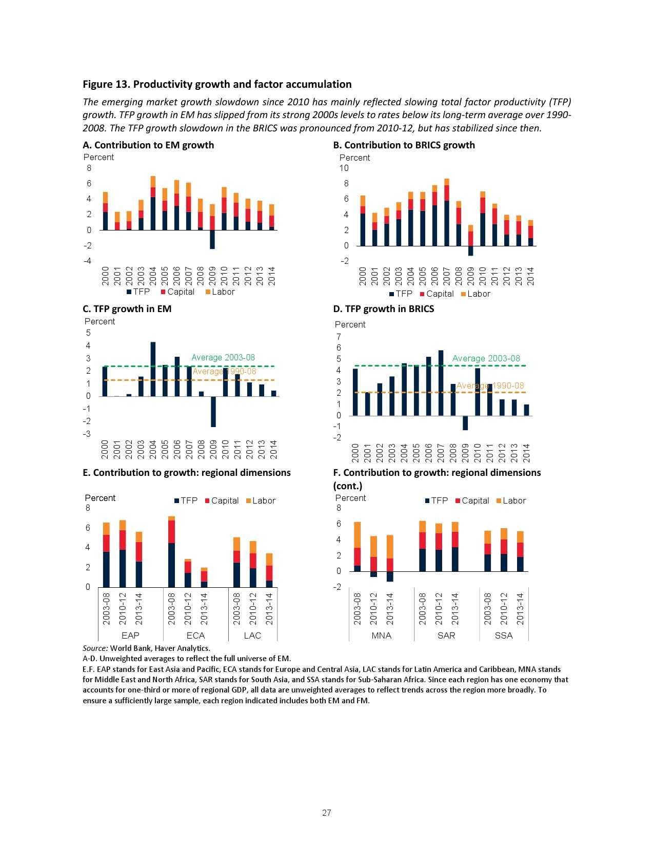 世界银行报告_000029