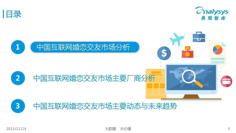中国互联网婚恋交友市场监测报告2015年第3季度_000003