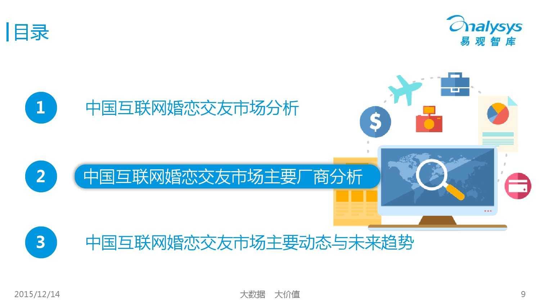 中国互联网婚恋交友市场监测报告2015年第3季度_000009