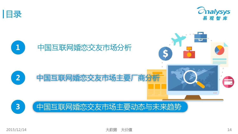 中国互联网婚恋交友市场监测报告2015年第3季度_000014