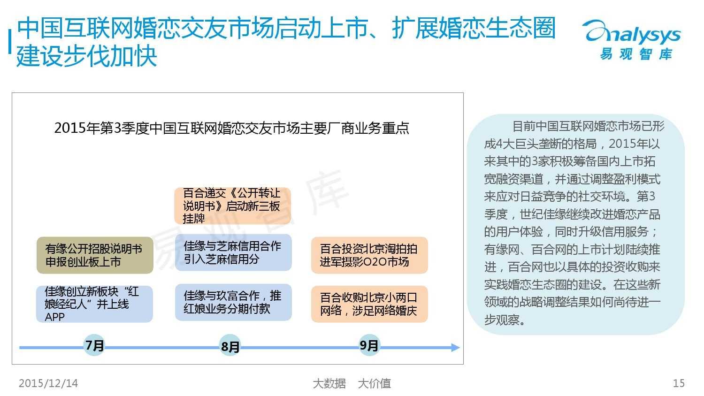 中国互联网婚恋交友市场监测报告2015年第3季度_000015