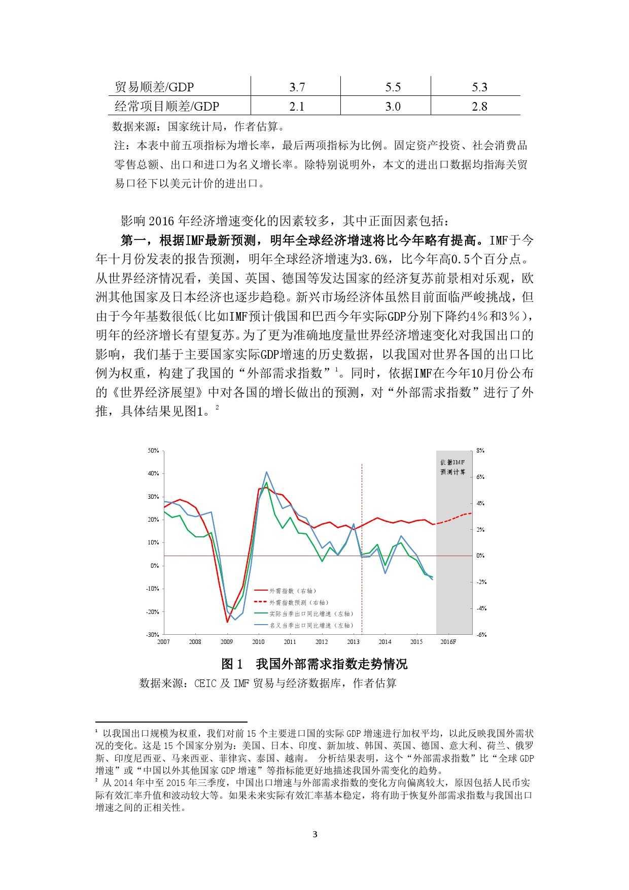 中国人民银行:2016 年中国宏观经济预测_000003