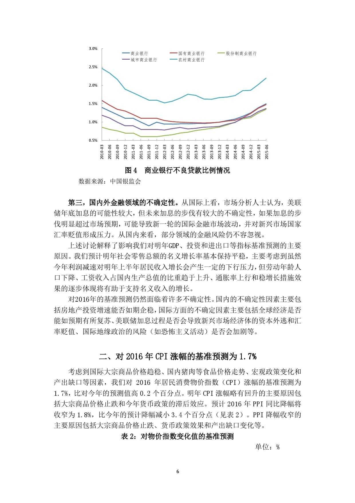 中国人民银行:2016 年中国宏观经济预测_000006