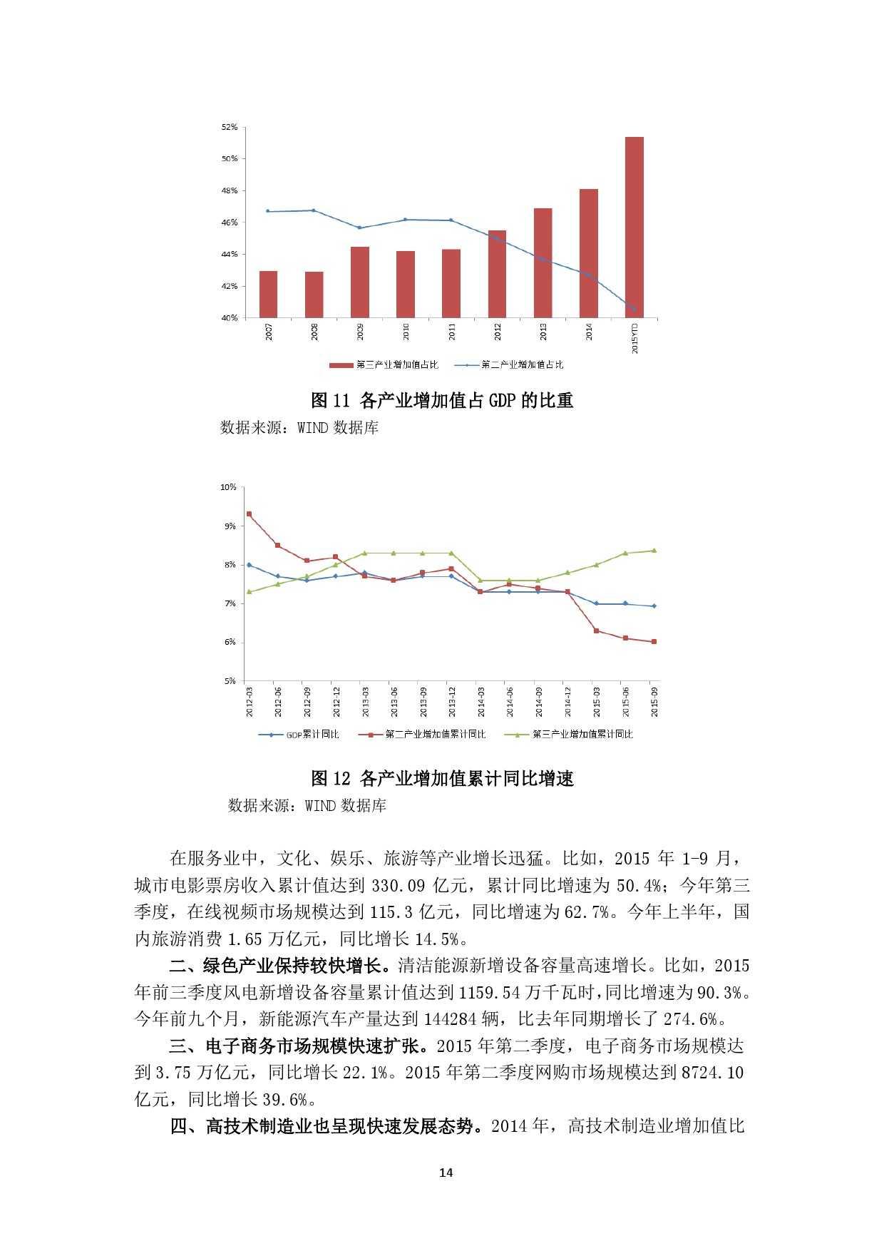 中国人民银行:2016 年中国宏观经济预测_000014