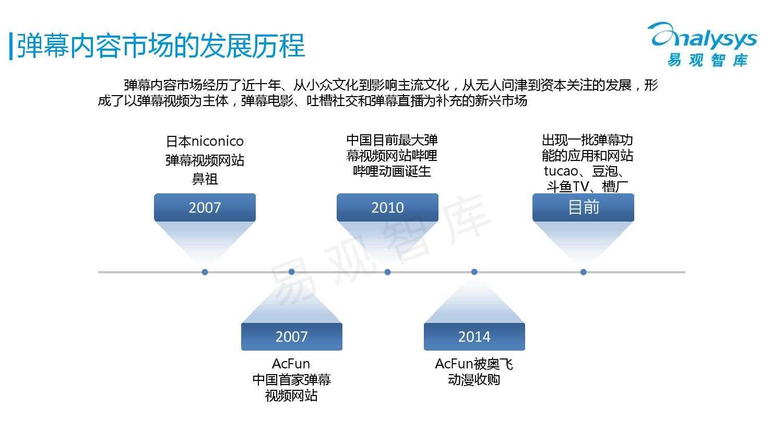 中国弹幕内容市场专题研究报告2015 01_000004