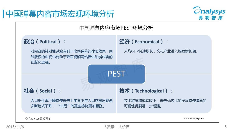 中国弹幕内容市场专题研究报告2015 01_000005