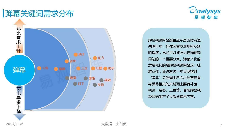 中国弹幕内容市场专题研究报告2015 01_000007